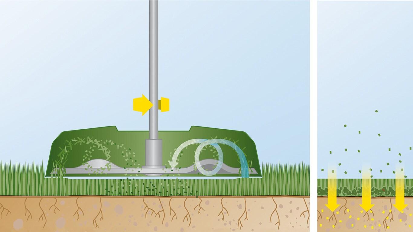 Le lame appositamente progettate triturano i residui d'erba così finemente da poterli rilasciare direttamente a terra